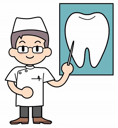 歯周病とは・・・